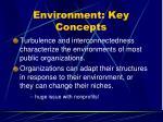 environment key concepts