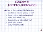 examples of correlation relationships