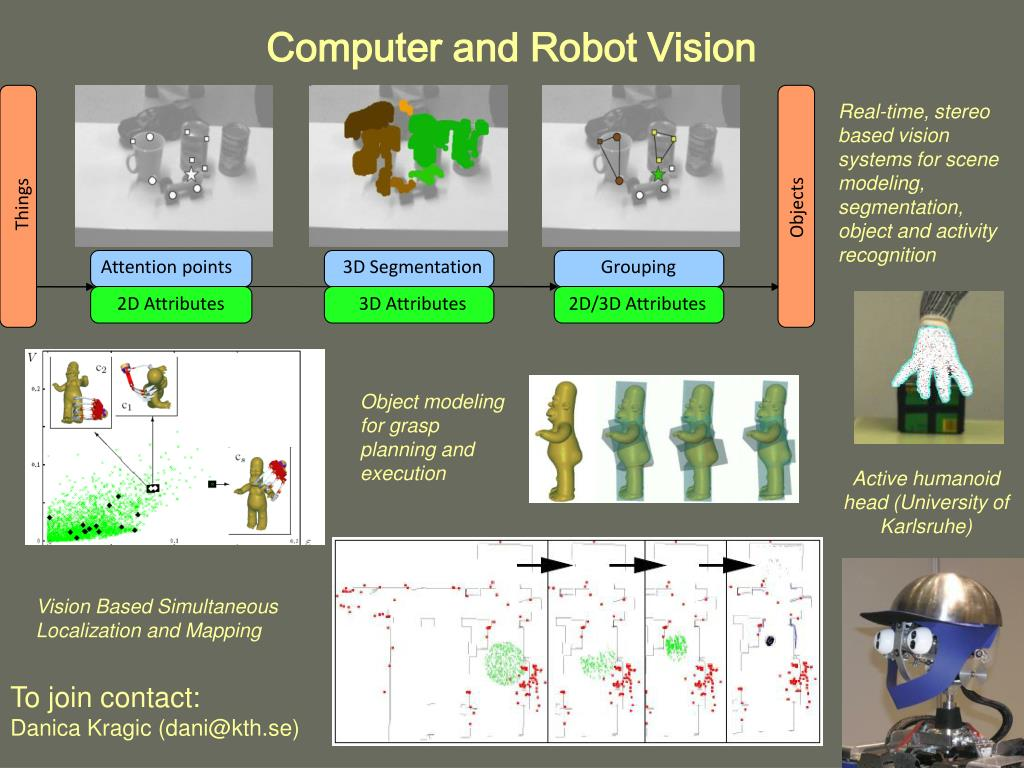Computer and Robot Vision
