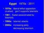 egypt 1970s 2011