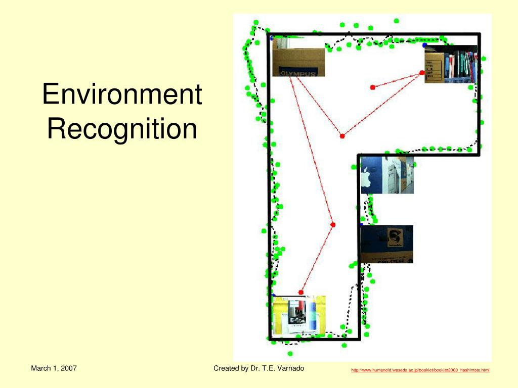 Environment Recognition