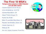 the first 10 msa s temporarily listed on cms website at 9 00 am 3 30 07