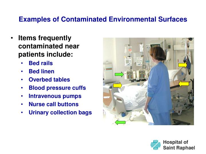 Examples of Contaminated Environmental Surfaces