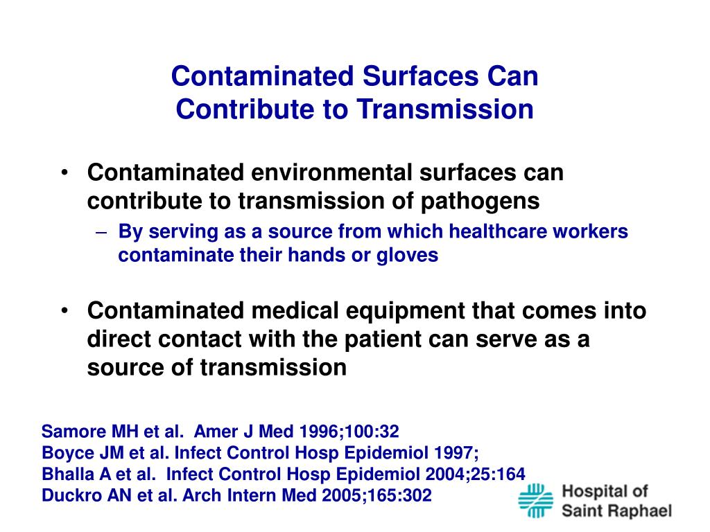 Contaminated Surfaces Can