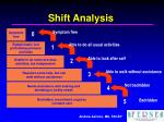 shift analysis