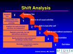 shift analysis29