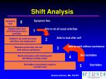 shift analysis30