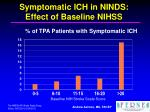 symptomatic ich in ninds effect of baseline nihss