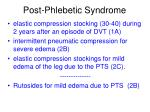 post phlebetic syndrome