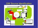 gw source identification