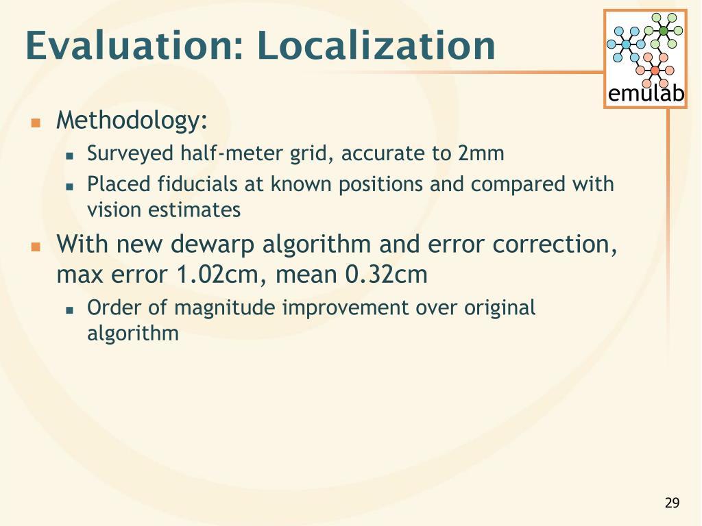 Evaluation: Localization