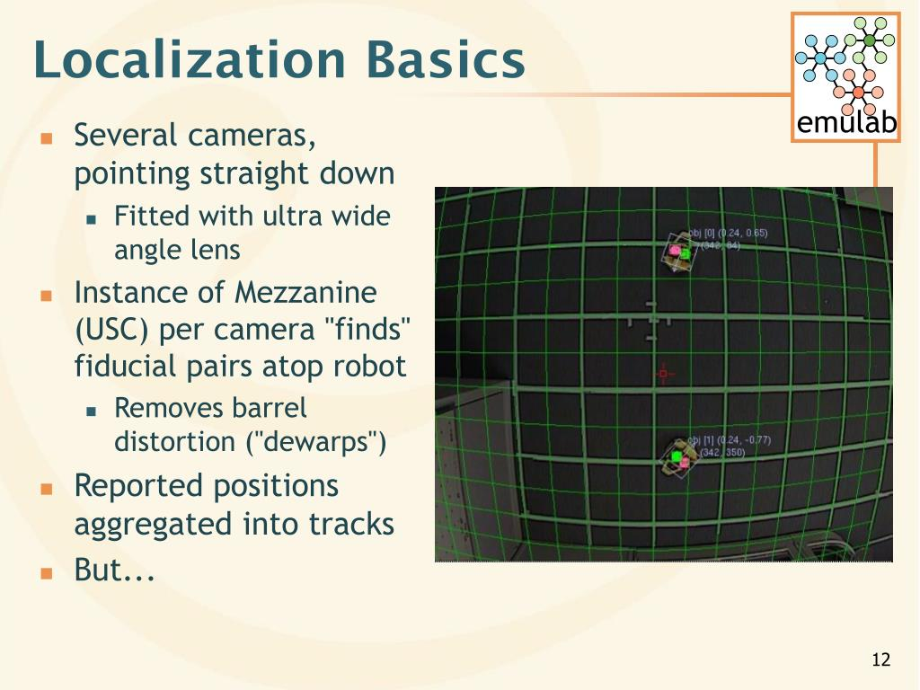 Localization Basics