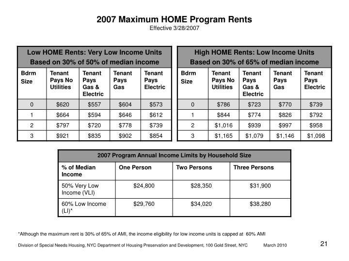 2007 Maximum HOME Program Rents