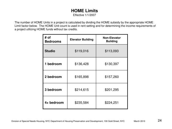 HOME Limits
