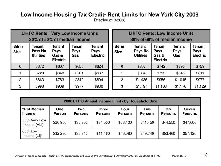 Low Income Housing Tax Credit- Rent Limits for New York City 2008