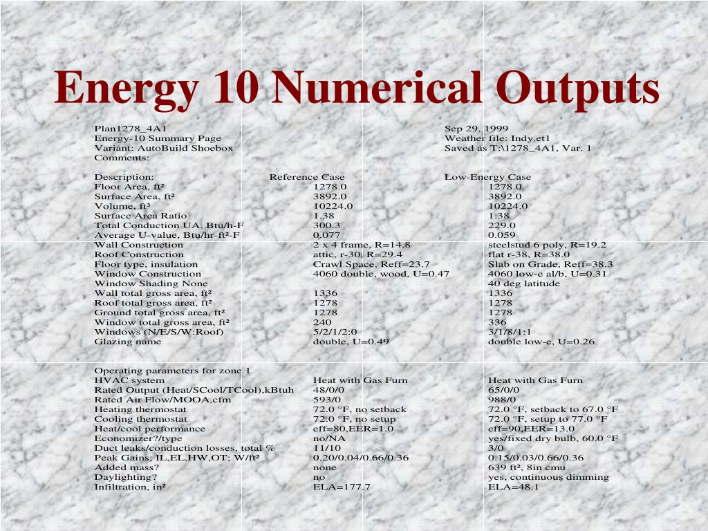 Energy 10 Numerical Outputs
