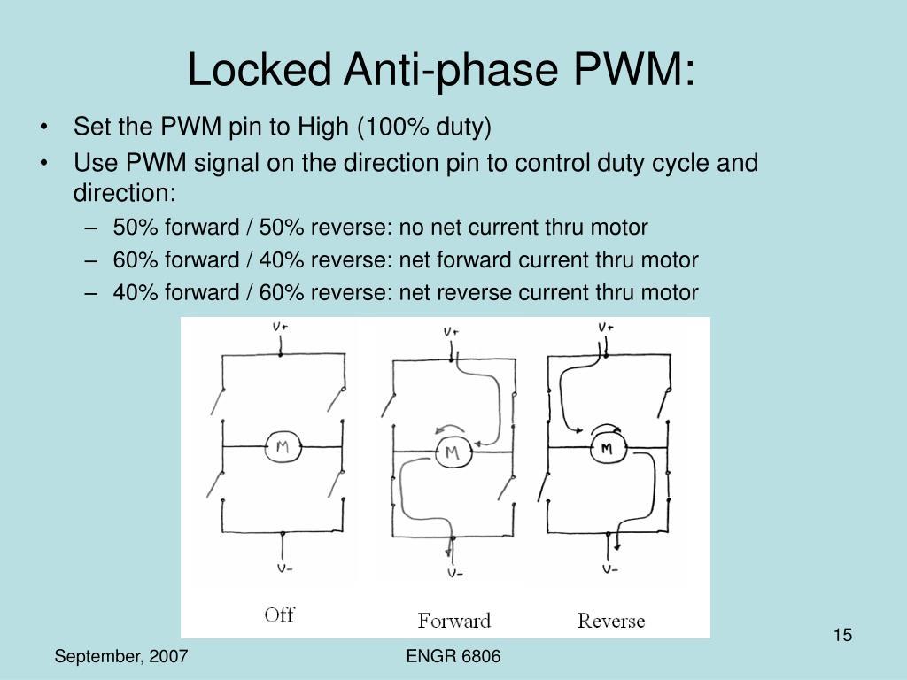 Locked Anti-phase PWM: