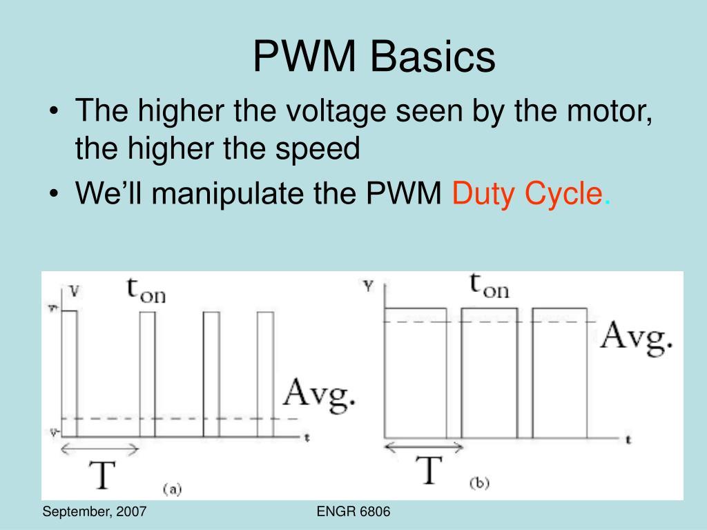 PWM Basics