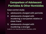 comparison of adolescent parricides other homicides