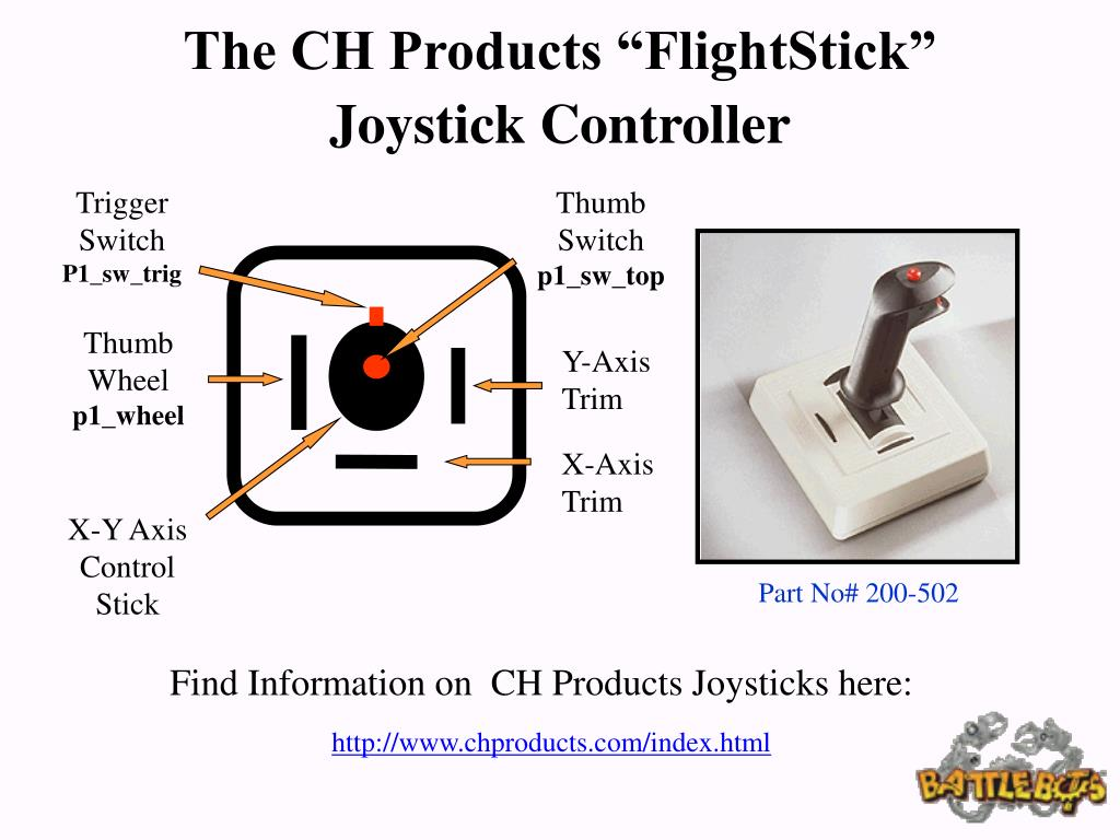 """The CH Products """"FlightStick"""""""