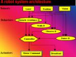 a robot system architecture