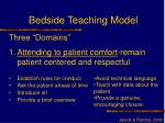 bedside teaching model