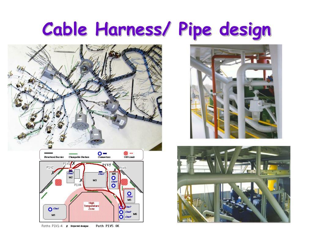 Cable Harness/ Pipe design