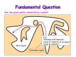 fundamental question9
