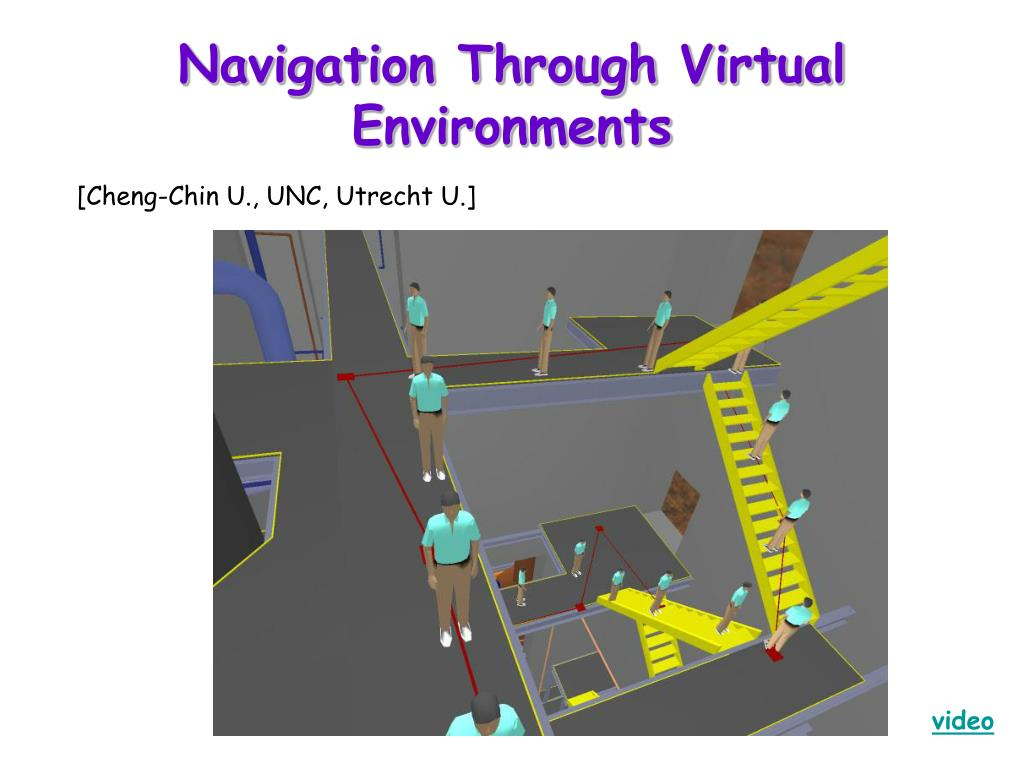 Navigation Through Virtual Environments