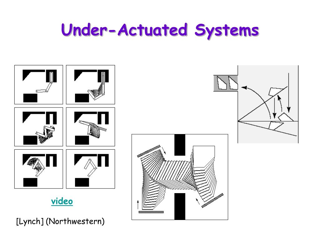 Under-Actuated Systems