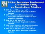 clinical technology development medication safety as organizational priorities