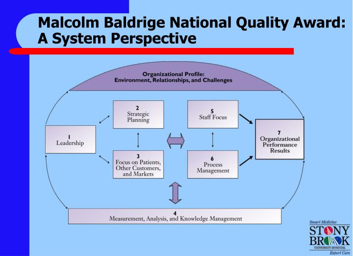 malcolm baldrige national quality award case study In recognition of his contributions, congress named the annual award (see malcolm baldrige national quality award) for product quality in his honor [5] in 1987, after his death, the national oceanic and atmospheric administration renamed the oceanographic research ship noaas researcher (r 103) in baldrige ' s honor, the ship becoming noaas malcolm baldrige (r 103.