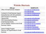 website shortcuts