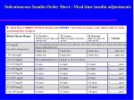 subcutaneous insulin order sheet meal time insulin adjustments