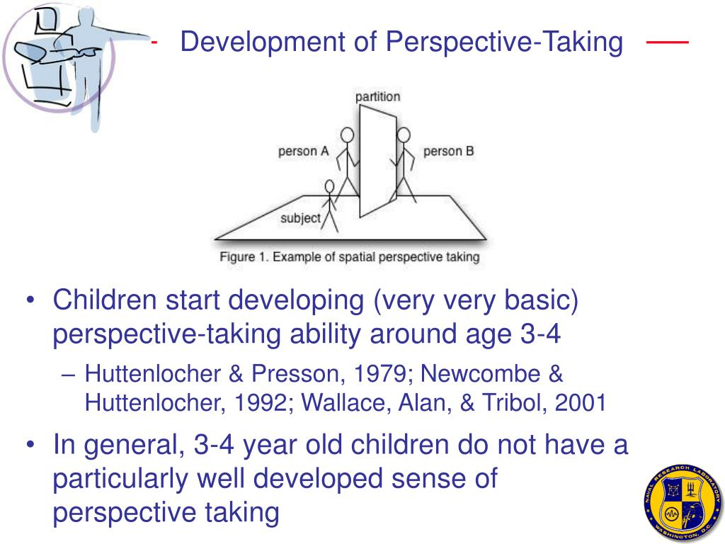 Development of Perspective-Taking