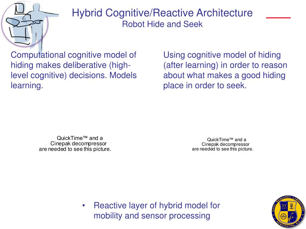 Hybrid Cognitive/Reactive Architecture