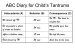 abc diary for child s tantrums