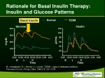 rationale for basal insulin therapy insulin and glucose patterns