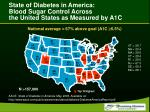state of diabetes in america blood sugar control across the united states as measured by a1c