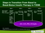 steps in transition from basal to basal bolus insulin therapy in t2dm