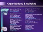 organizations websites