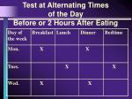 test at alternating times of the day before or 2 hours after eating