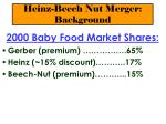 heinz beech nut merger background3