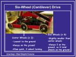 six wheel cantilever drive