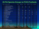 29 fia species groups to fccs fuelbeds
