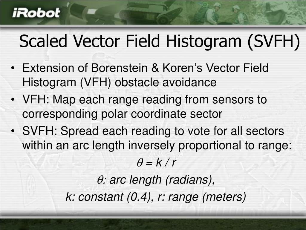 Scaled Vector Field Histogram (SVFH)