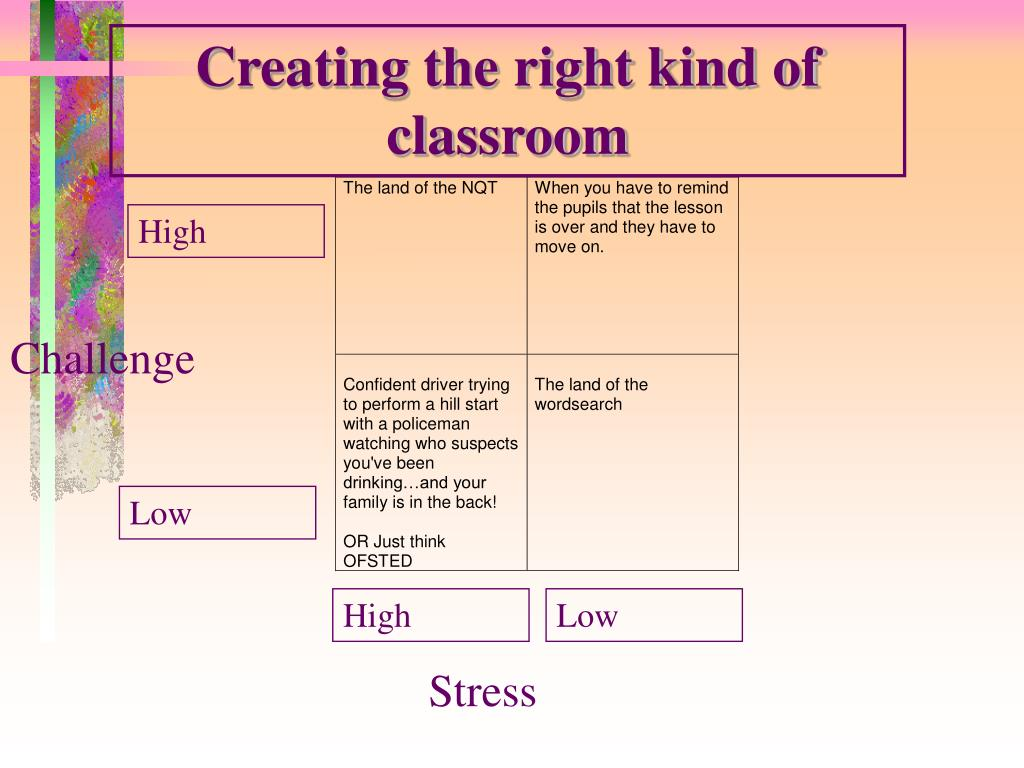 Creating the right kind of classroom