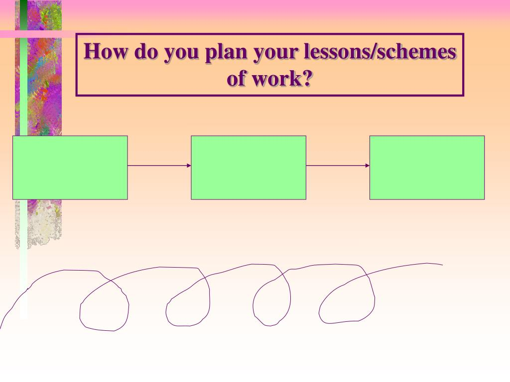 How do you plan your lessons/schemes of work?