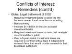 conflicts of interest remedies cont d20