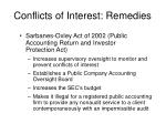 conflicts of interest remedies